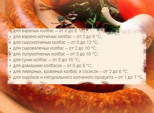 Температуры хранения домашней колбасы в холодильнике