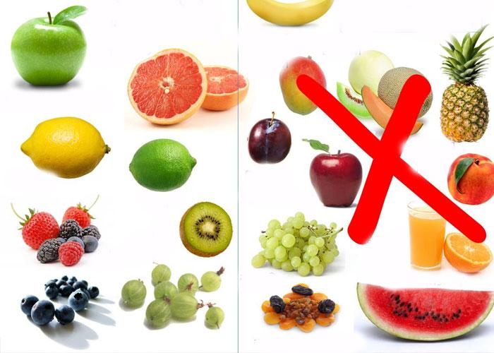 Какой должен быть уровень сахара в крови в течение дня